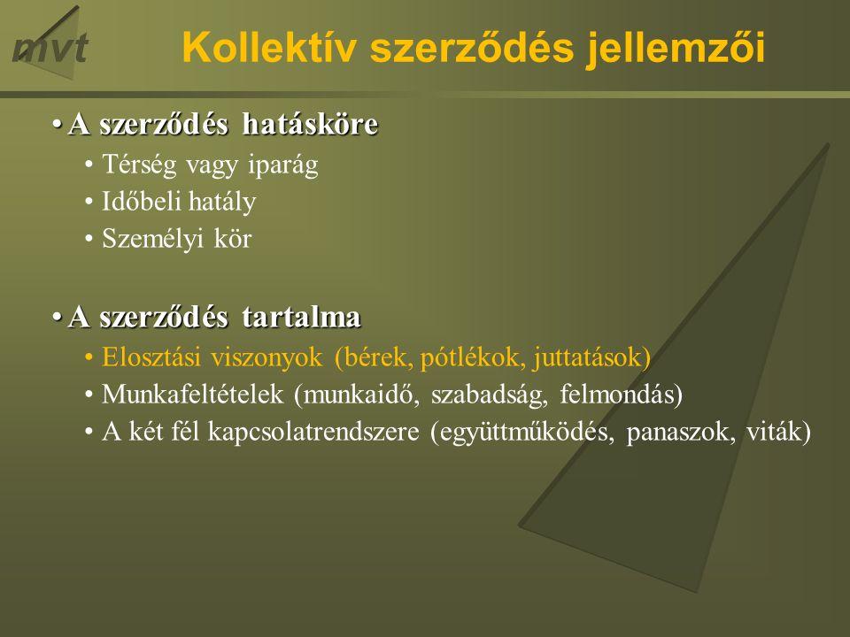mvtKollektív szerződés jellemzői A szerződés hatásköreA szerződés hatásköre Térség vagy iparág Időbeli hatály Személyi kör A szerződés tartalmaA szerződés tartalma Elosztási viszonyok (bérek, pótlékok, juttatások) Munkafeltételek (munkaidő, szabadság, felmondás) A két fél kapcsolatrendszere (együttműködés, panaszok, viták)