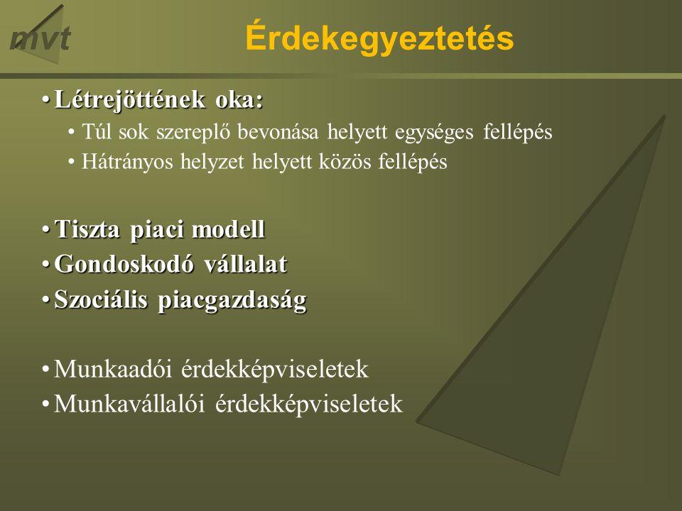 mvtAz üzemi tanács és a vállalatvezetés Az üt.