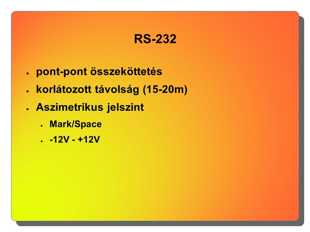 RS-232 ● pont-pont összeköttetés ● korlátozott távolság (15-20m) ● Aszimetrikus jelszint ● Mark/Space ● -12V - +12V