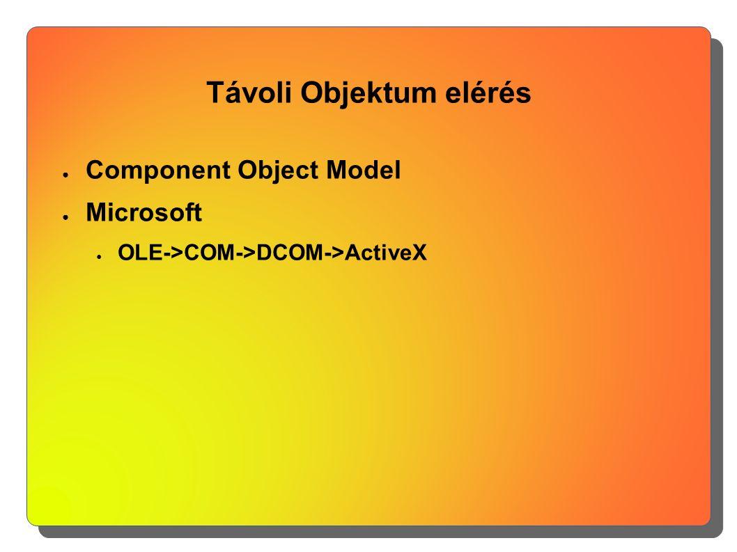 Távoli Objektum elérés ● Component Object Model ● Microsoft ● OLE->COM->DCOM->ActiveX