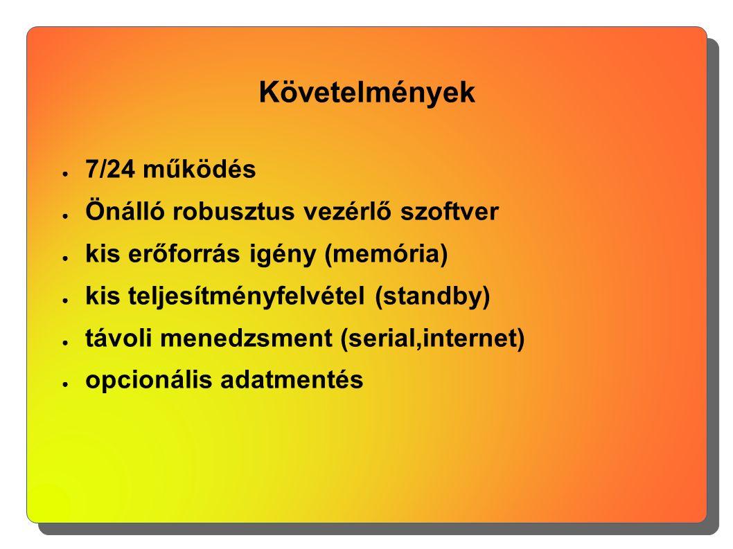 Követelmények ● 7/24 működés ● Önálló robusztus vezérlő szoftver ● kis erőforrás igény (memória) ● kis teljesítményfelvétel (standby) ● távoli menedzs
