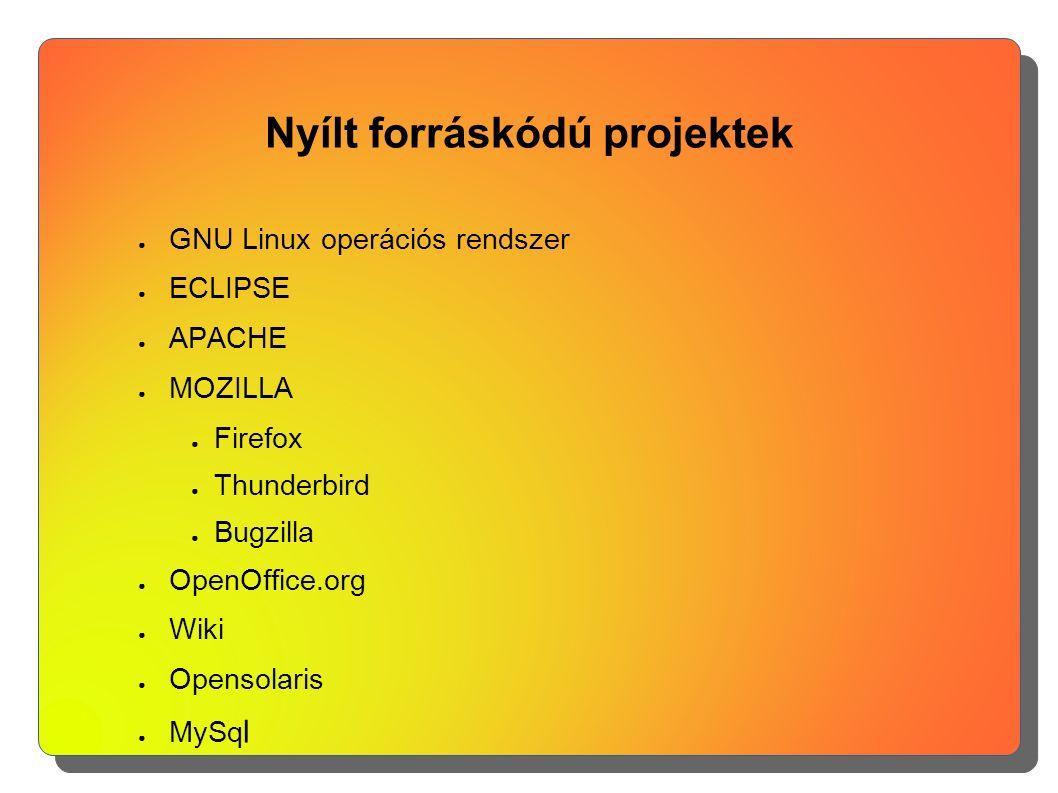 Nyílt forráskódú projektek ● GNU Linux operációs rendszer ● ECLIPSE ● APACHE ● MOZILLA ● Firefox ● Thunderbird ● Bugzilla ● OpenOffice.org ● Wiki ● Op