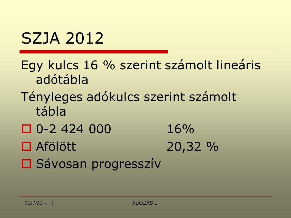 SZJA 2012 Egy kulcs 16 % szerint számolt lineáris adótábla Tényleges adókulcs szerint számolt tábla  0-2 424 000 16%  Afölött 20,32 %  Sávosan prog