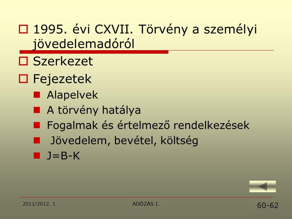  1995. évi CXVII. Törvény a személyi jövedelemadóról  Szerkezet  Fejezetek Alapelvek A törvény hatálya Fogalmak és értelmező rendelkezések Jövedele