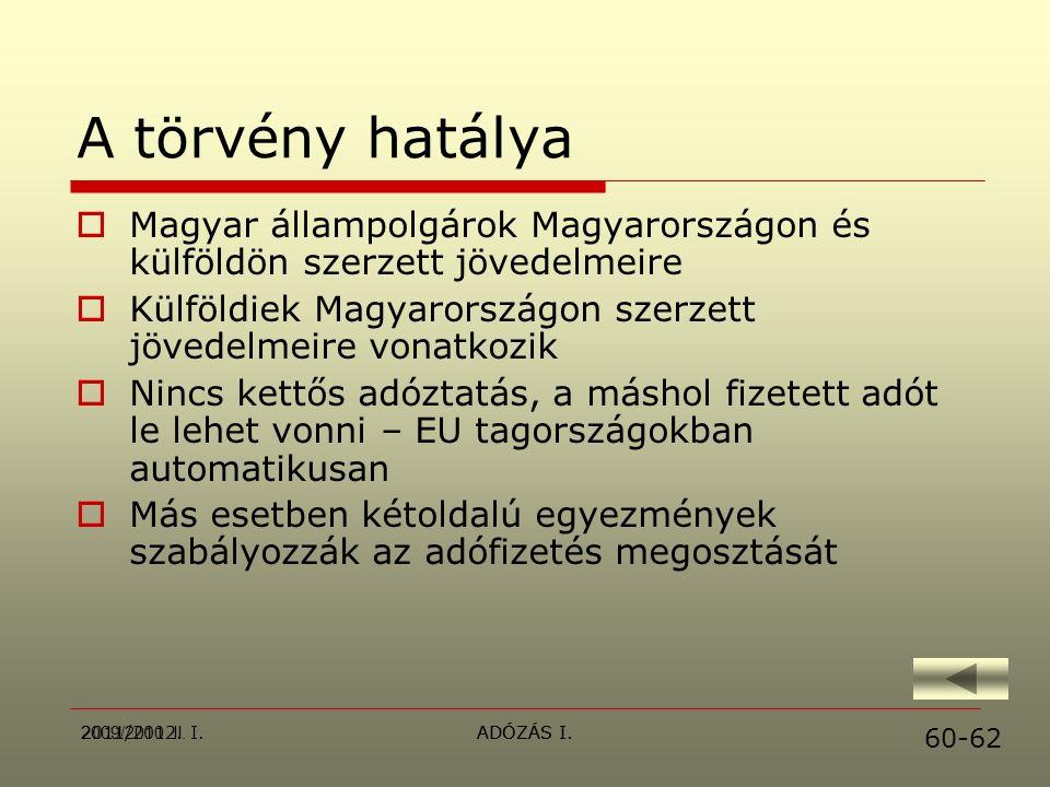 ADÓZÁS I. A törvény hatálya  Magyar állampolgárok Magyarországon és külföldön szerzett jövedelmeire  Külföldiek Magyarországon szerzett jövedelmeire
