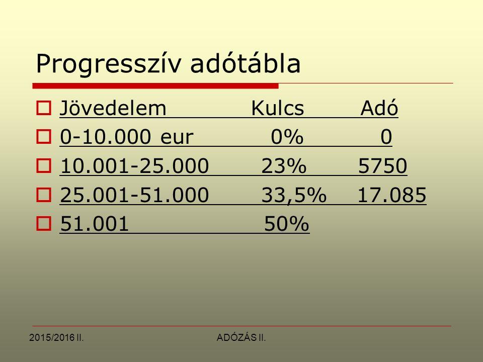 2015/2016 II.ADÓZÁS II. Progresszív adótábla  Jövedelem Kulcs Adó  0-10.000 eur 0% 0  10.001-25.000 23% 5750  25.001-51.000 33,5% 17.085  51.001