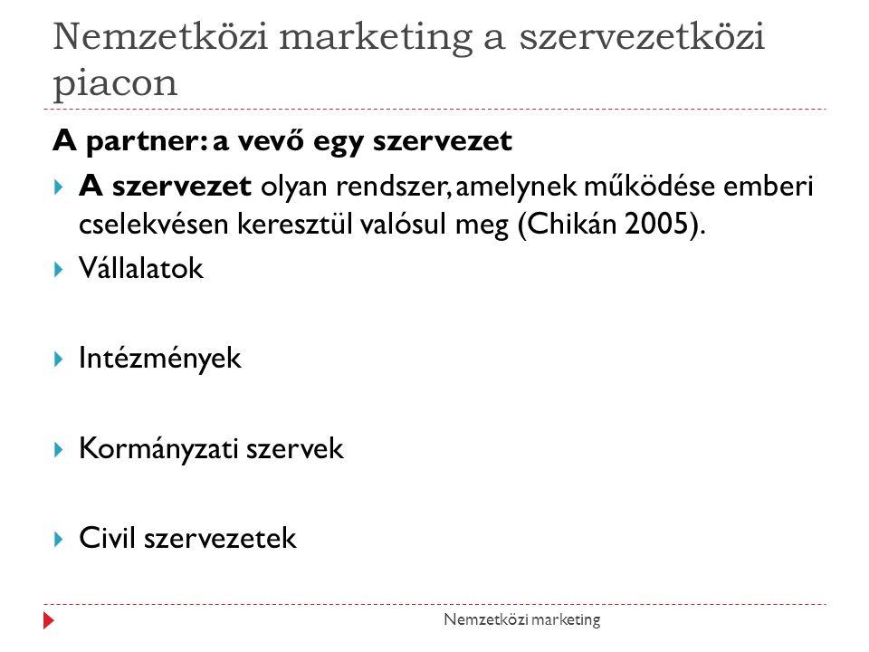 Nemzetközi marketing a szervezetközi piacon A partner: a vevő egy szervezet  A szervezet olyan rendszer, amelynek működése emberi cselekvésen kereszt