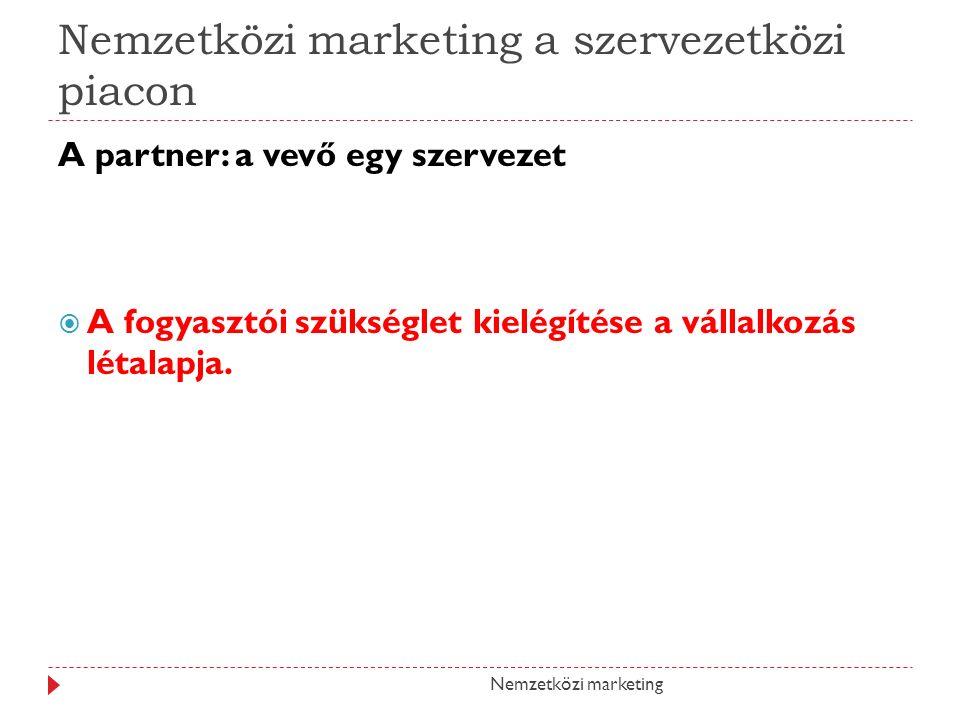 Nemzetközi marketing a szervezetközi piacon A partner: a vevő egy szervezet  A fogyasztói szükséglet kielégítése a vállalkozás létalapja. Nemzetközi