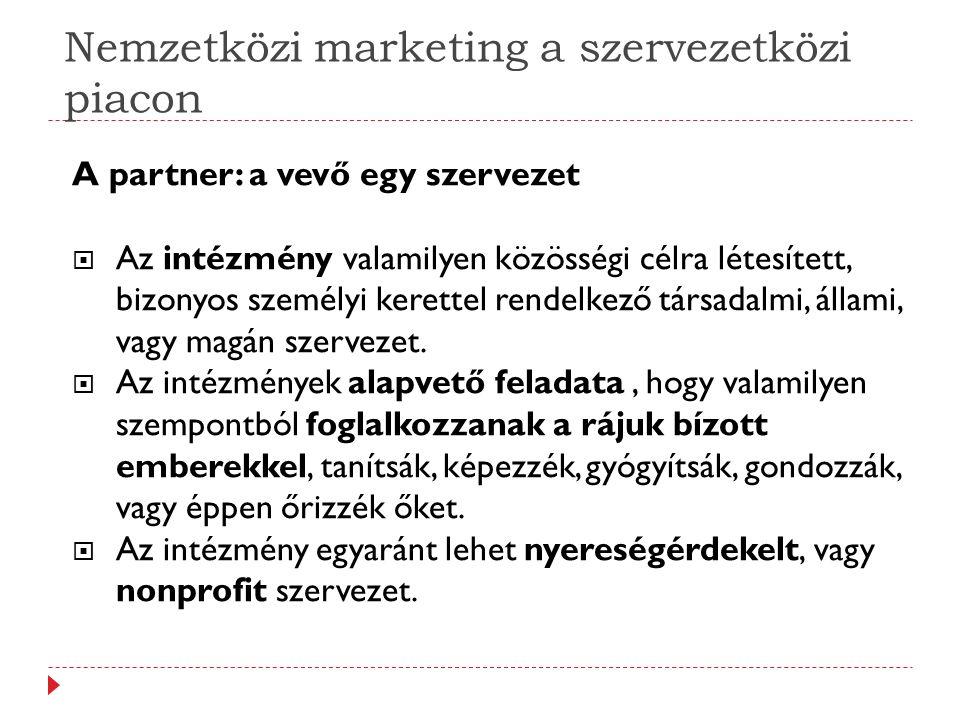 Nemzetközi marketing a szervezetközi piacon A partner: a vevő egy szervezet  Az intézmény valamilyen közösségi célra létesített, bizonyos személyi ke