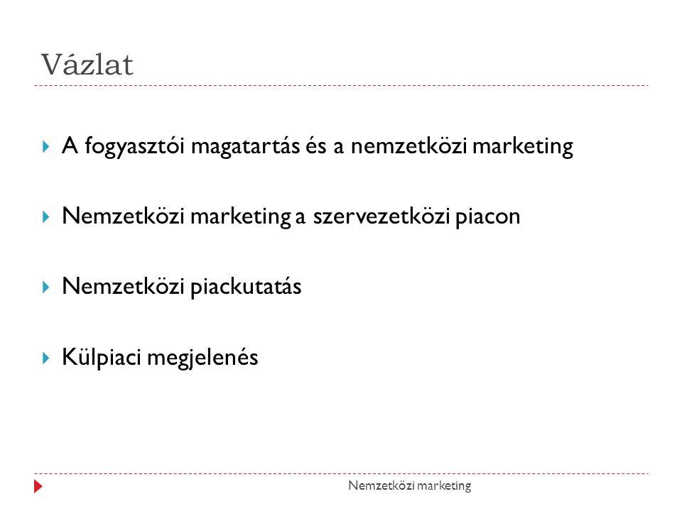 Vázlat  A fogyasztói magatartás és a nemzetközi marketing  Nemzetközi marketing a szervezetközi piacon  Nemzetközi piackutatás  Külpiaci megjelené