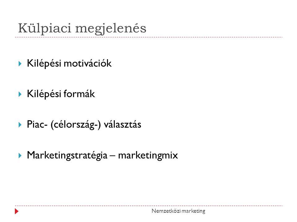 Külpiaci megjelenés KKilépési motivációk KKilépési formák PPiac- (célország-) választás MMarketingstratégia – marketingmix Nemzetközi marketin