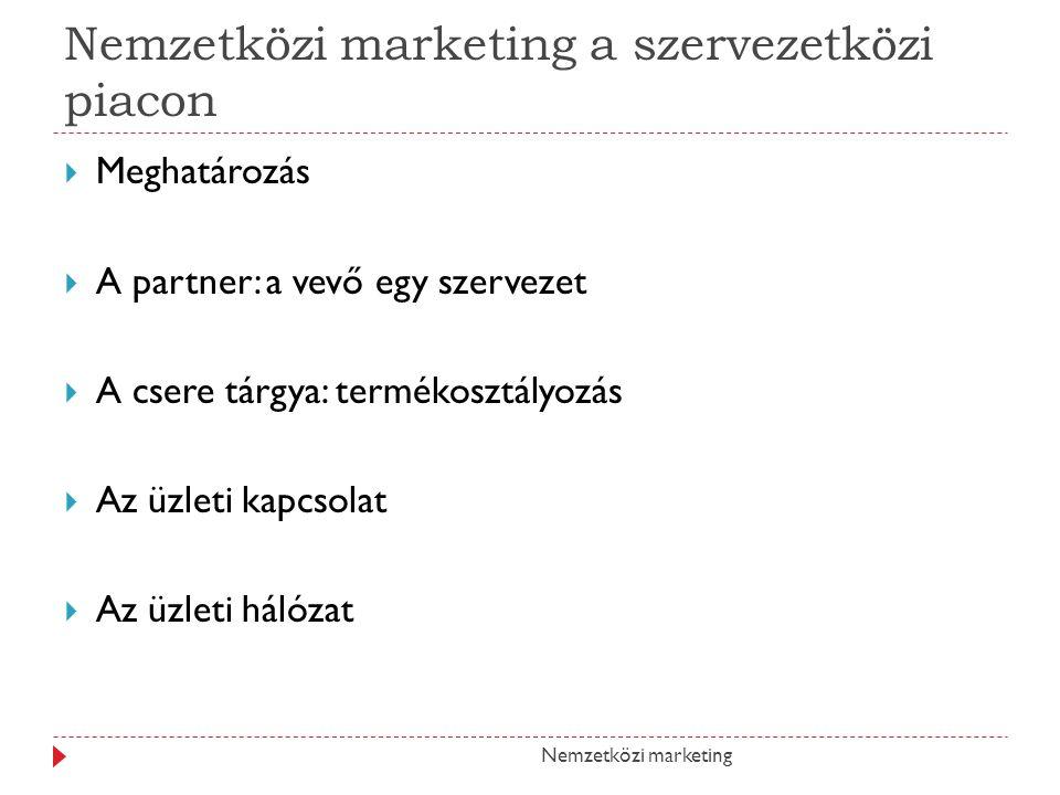 Nemzetközi marketing a szervezetközi piacon  Meghatározás  A partner: a vevő egy szervezet  A csere tárgya: termékosztályozás  Az üzleti kapcsolat