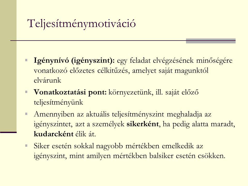 Teljesítménymotiváció  Igénynívó (igényszint): egy feladat elvégzésének minőségére vonatkozó előzetes célkitűzés, amelyet saját magunktól elvárunk  Vonatkoztatási pont: környezetünk, ill.