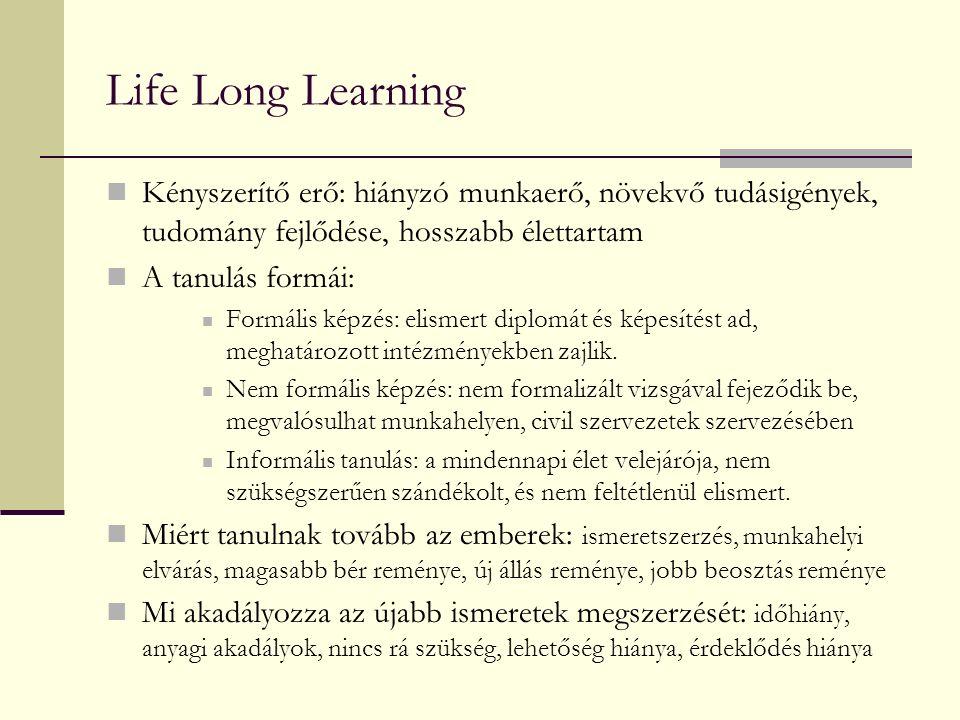 Life Long Learning Kényszerítő erő: hiányzó munkaerő, növekvő tudásigények, tudomány fejlődése, hosszabb élettartam A tanulás formái: Formális képzés: elismert diplomát és képesítést ad, meghatározott intézményekben zajlik.