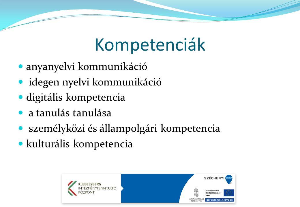 Kompetenciák anyanyelvi kommunikáció idegen nyelvi kommunikáció digitális kompetencia a tanulás tanulása személyközi és állampolgári kompetencia kultu