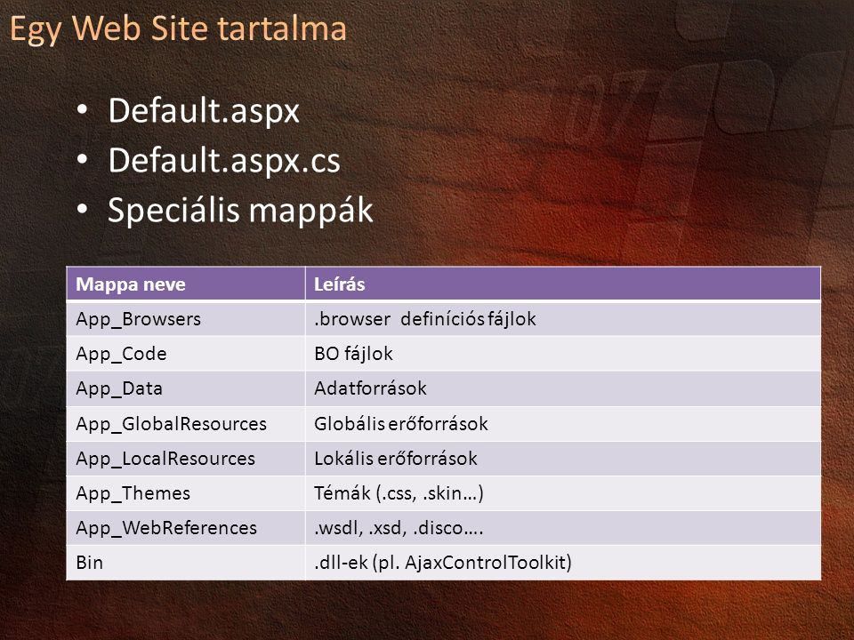 Default.aspx Default.aspx.cs Speciális mappák Mappa neveLeírás App_Browsers.browser definíciós fájlok App_CodeBO fájlok App_DataAdatforrások App_GlobalResourcesGlobális erőforrások App_LocalResourcesLokális erőforrások App_ThemesTémák (.css,.skin…) App_WebReferences.wsdl,.xsd,.disco….