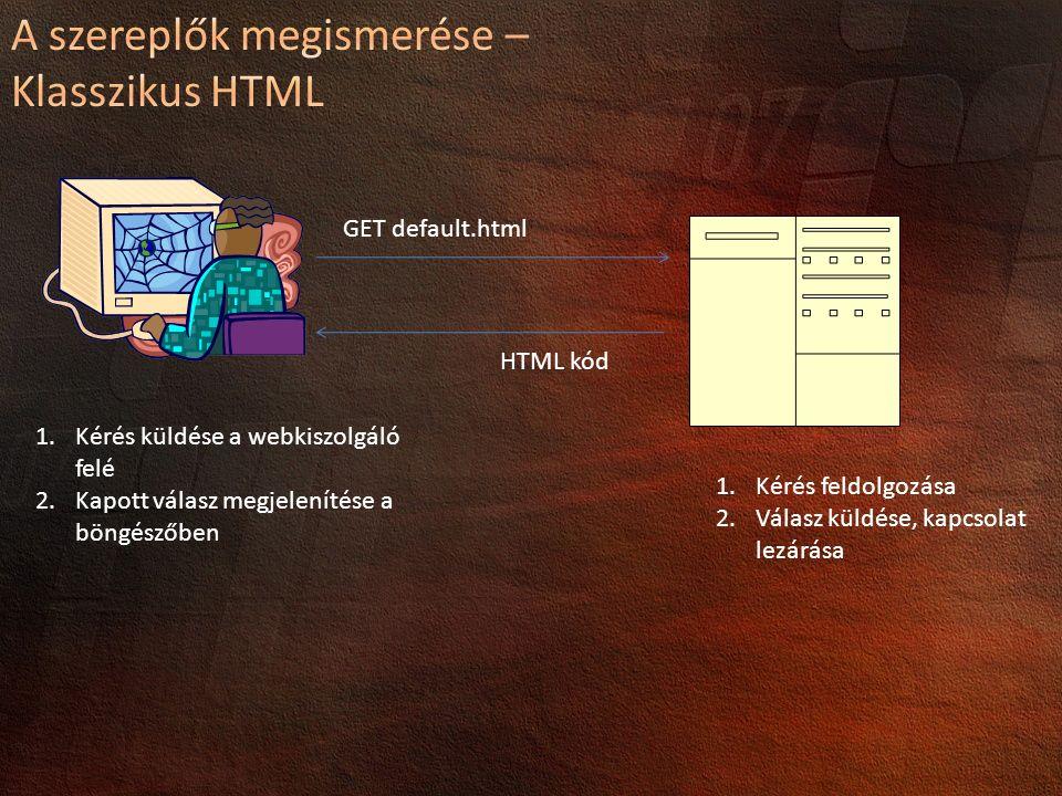 GET default.html HTML kód 1.Kérés feldolgozása 2.Válasz küldése, kapcsolat lezárása 1.Kérés küldése a webkiszolgáló felé 2.Kapott válasz megjelenítése a böngészőben