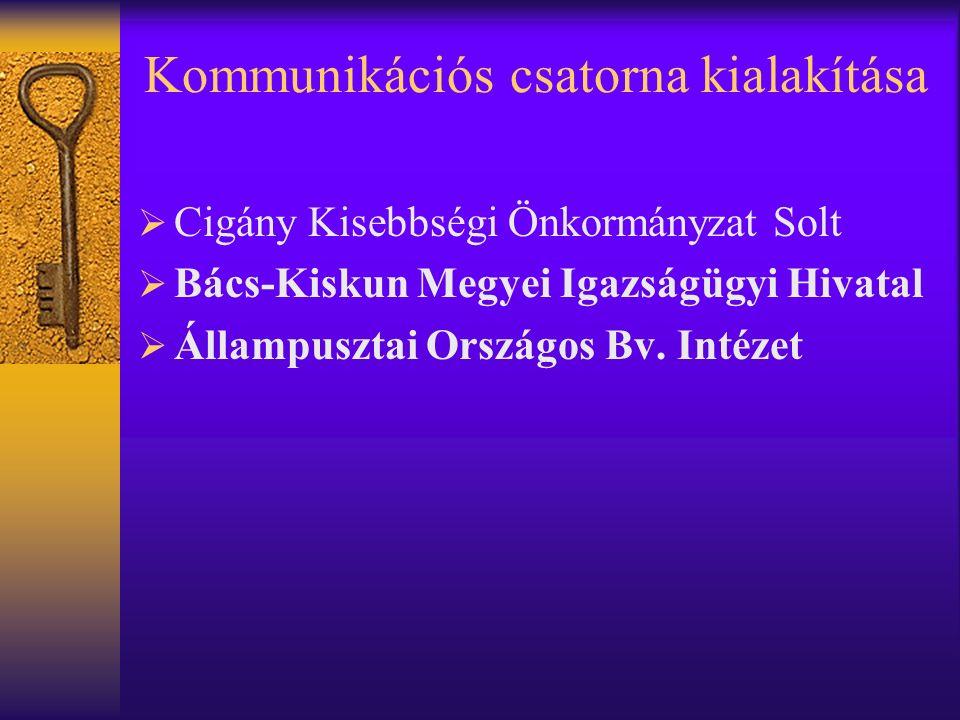 Kommunikációs csatorna kialakítása  Cigány Kisebbségi Önkormányzat Solt  Bács-Kiskun Megyei Igazságügyi Hivatal  Állampusztai Országos Bv.