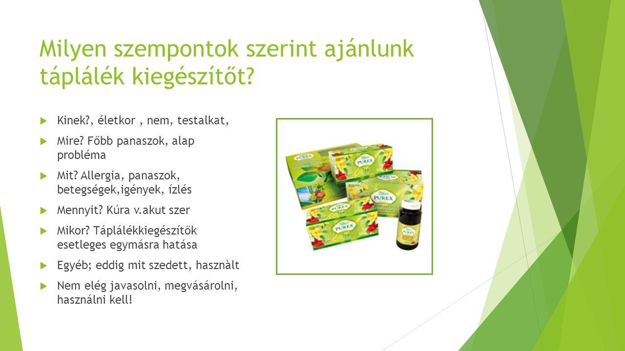 Kedvenc Biyovis termékeim:Zöldhéjú kagyló tabletta  40 èv feletti lakosság 30,  60 év feletti lakosság kb.