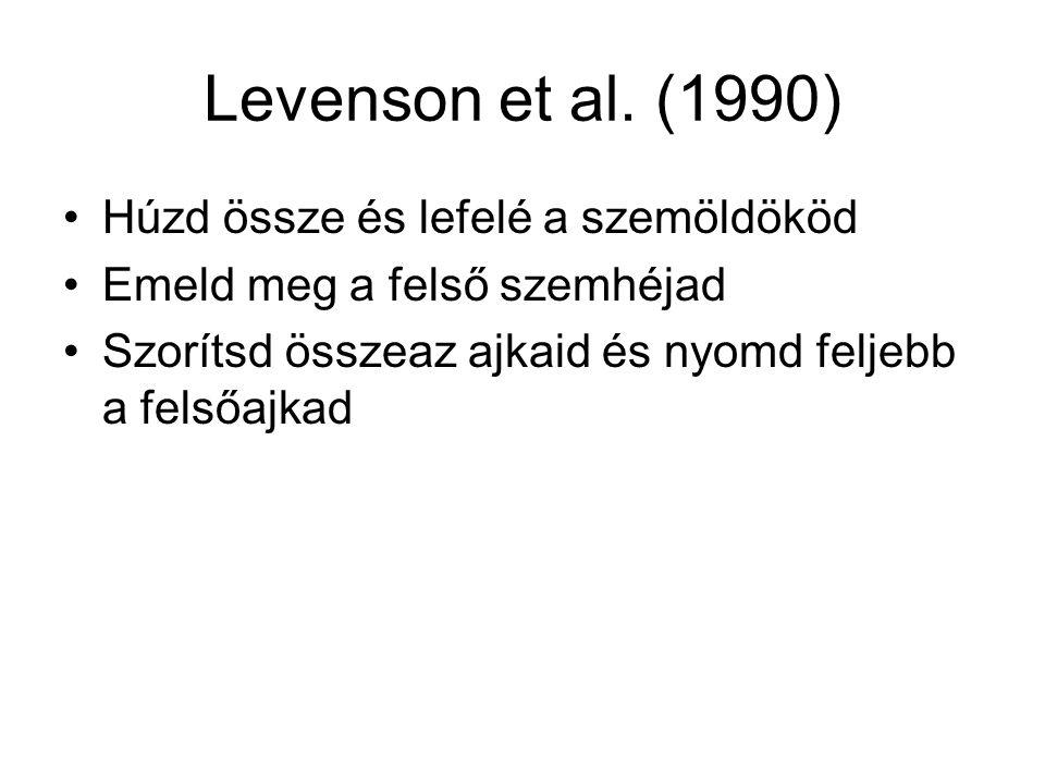 Levenson et al. (1990) Húzd össze és lefelé a szemöldököd Emeld meg a felső szemhéjad Szorítsd összeaz ajkaid és nyomd feljebb a felsőajkad