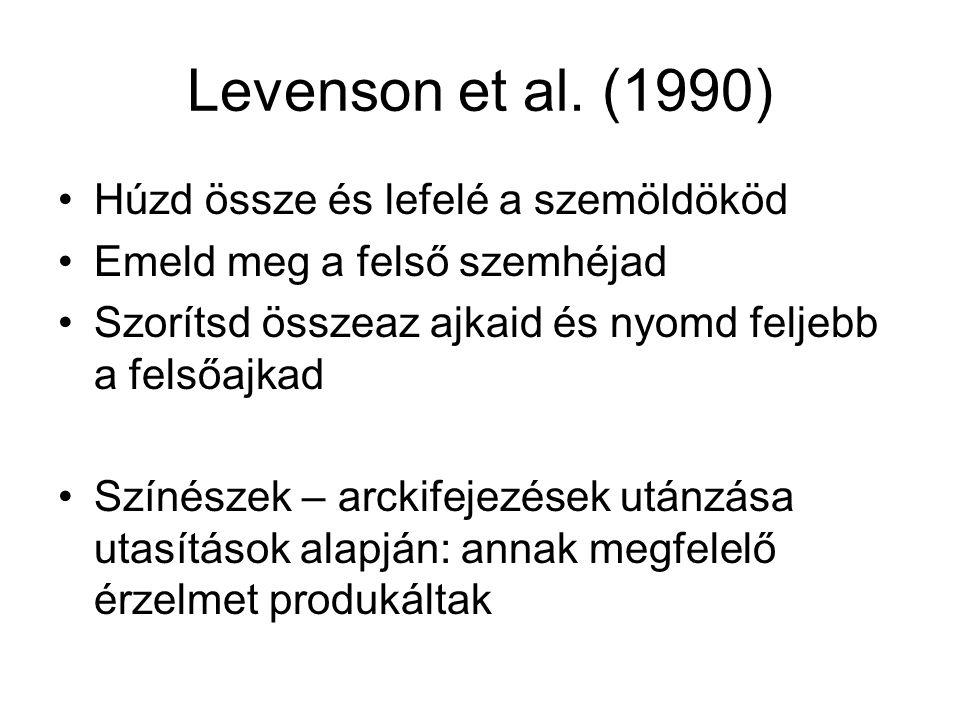 Levenson et al. (1990) Húzd össze és lefelé a szemöldököd Emeld meg a felső szemhéjad Szorítsd összeaz ajkaid és nyomd feljebb a felsőajkad Színészek