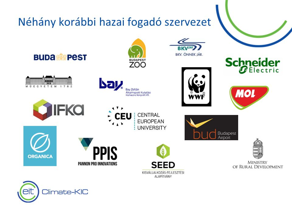 10 Néhány korábbi hazai fogadó szervezet