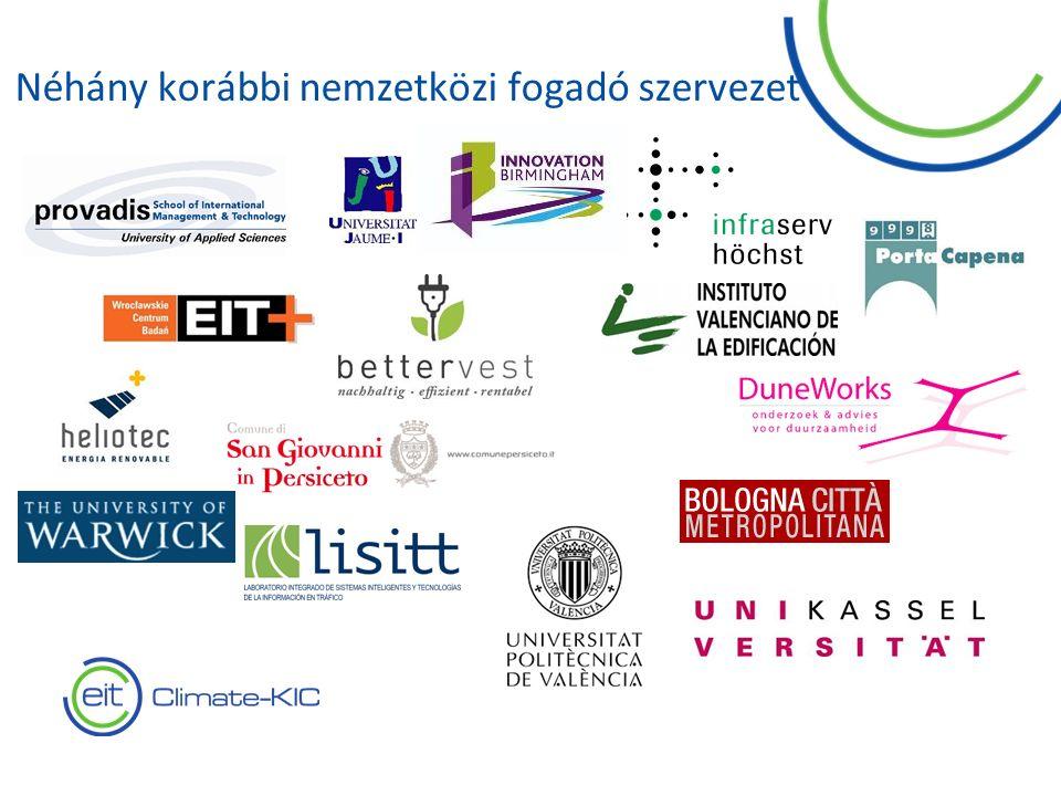 11 Néhány korábbi nemzetközi fogadó szervezet