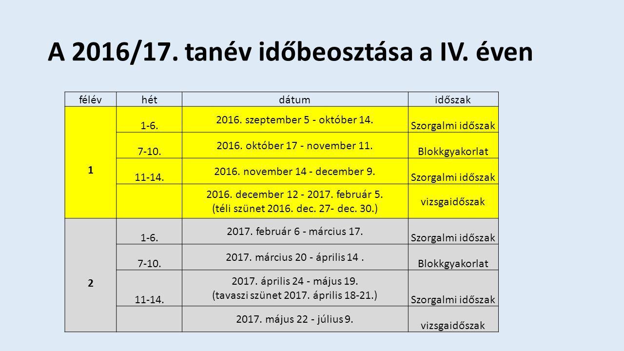 A 2016/17. tanév időbeosztása a IV. éven félévhétdátumidőszak 1 1-6.