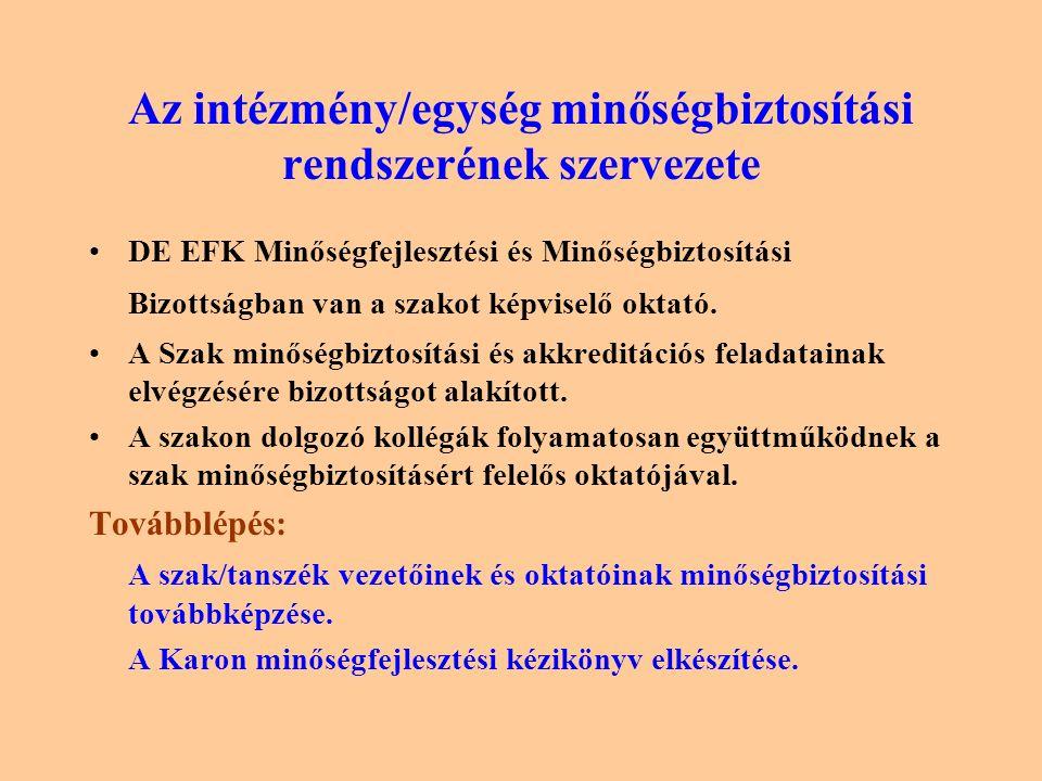 Az intézmény/egység minőségbiztosítási rendszerének szervezete DE EFK Minőségfejlesztési és Minőségbiztosítási Bizottságban van a szakot képviselő oktató.