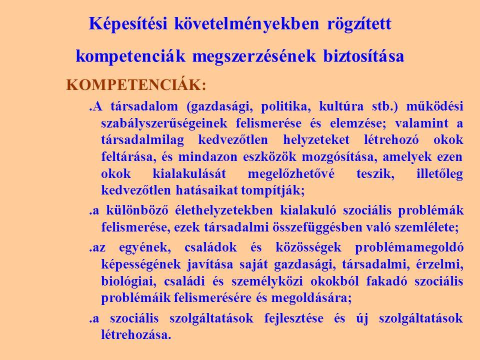 Továbblépés: A szociális munka alapszak (BSc) szakindítási dokumentációja a Debreceni Egyetemen elkészült, benyújtásra került, melyet a MAB és az Oktatási Minisztérium egyaránt elfogadott.