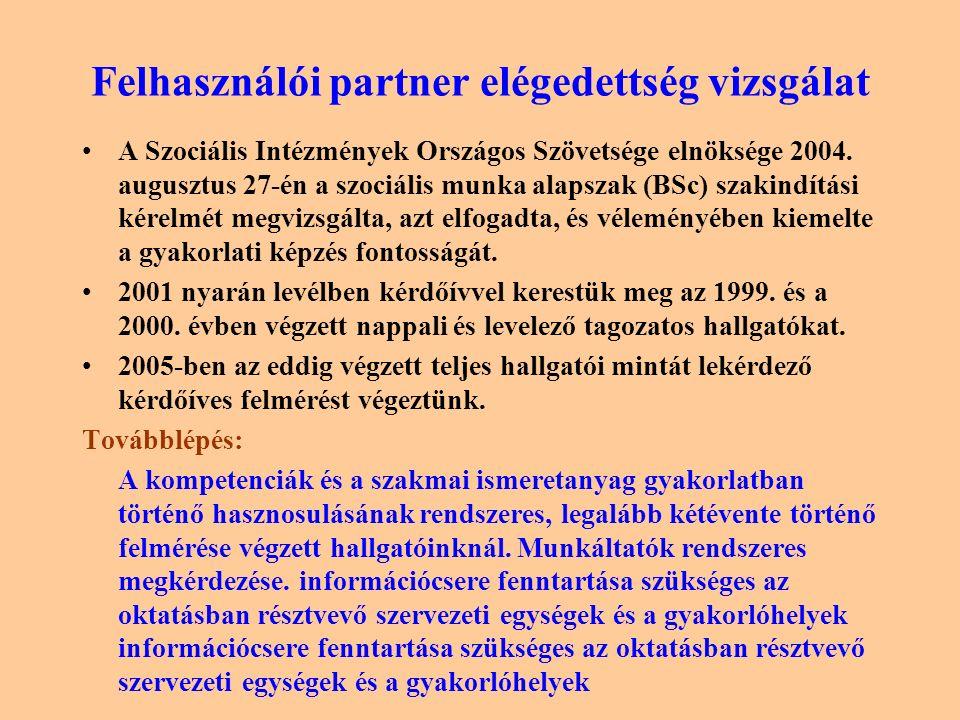 Felhasználói partner elégedettség vizsgálat A Szociális Intézmények Országos Szövetsége elnöksége 2004.