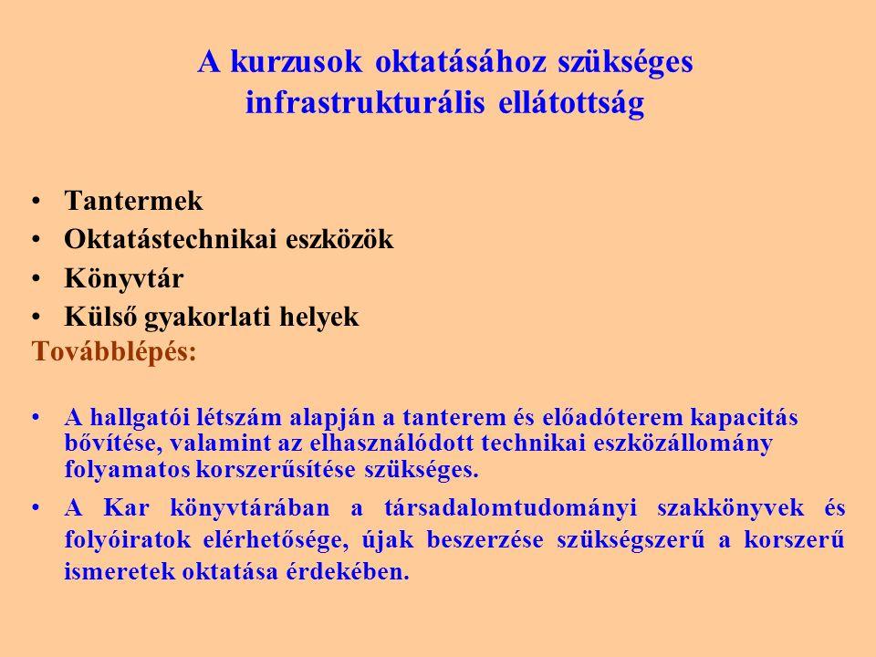 Köszönöm a figyelmet Szoboszlai Katalin főiskolai docens
