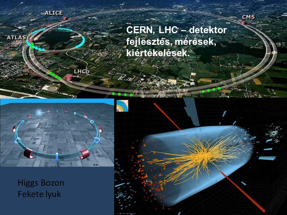 Higgs Bozon Fekete lyuk CERN, LHC – detektor fejlesztés, mérések, kiértékelések.