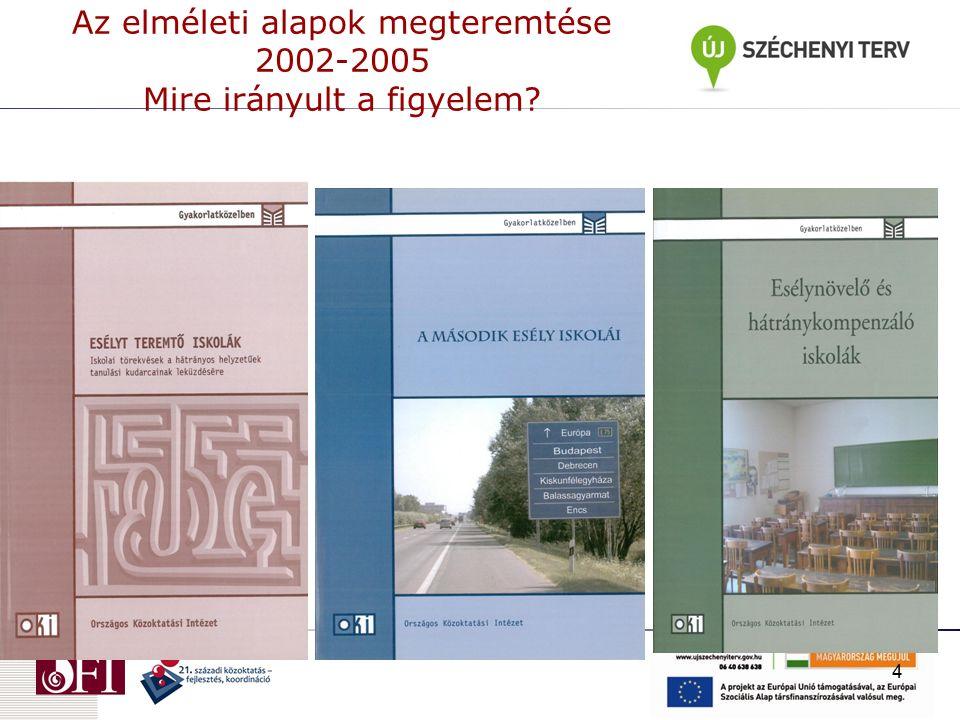 Az elméleti alapok megteremtése 2002-2005 Mire irányult a figyelem? 4