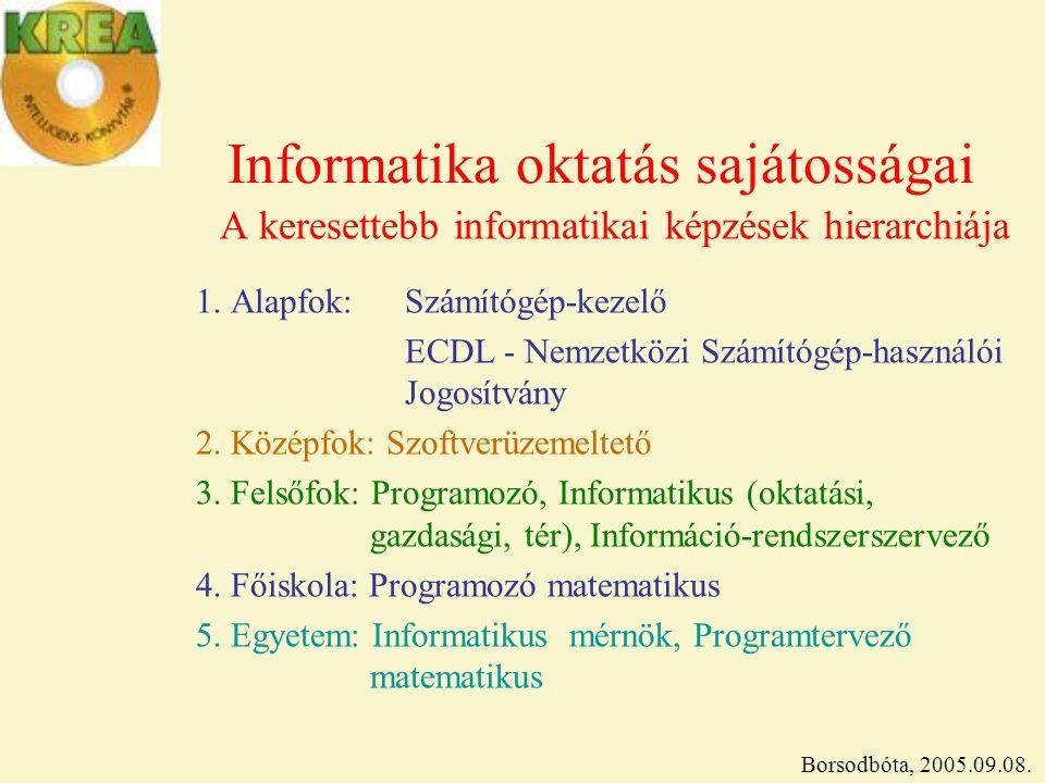 A tananyagkészítés eszközei Az eszközök célszerű kiválasztása és vizsgálata.