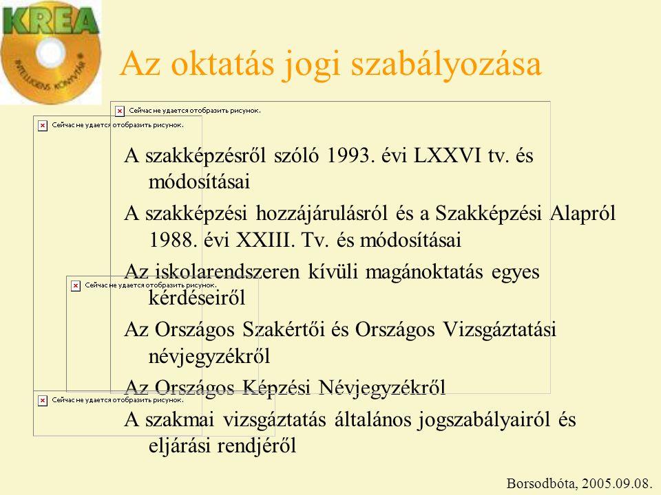 Az oktatás jogi szabályozása A szakképzésről szóló 1993.
