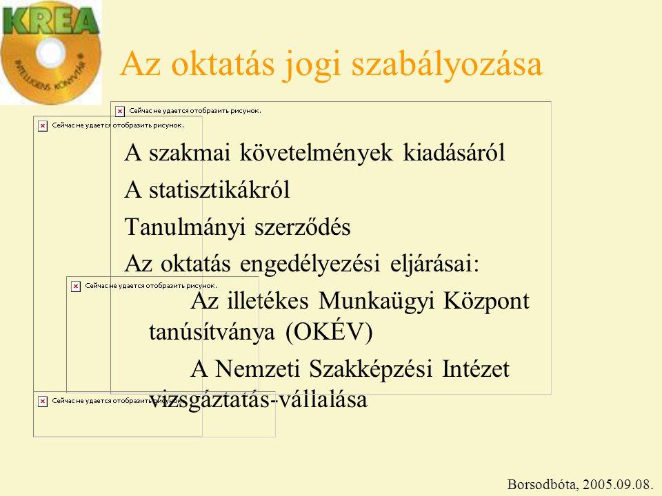 A szervezés lépései Előkészítés: –résztvevők kiválasztása –résztvevők tudásszintjének felmérése –a tanfolyam céljának megállapítása: Kimenet: állami vizsgaKimenet: állami vizsga belső vizsga belső vizsga csak részvétel csak részvétel IsmeretekIsmeretek –Jegyzetek kiválasztása –Tanárok kiválasztása Borsodbóta, 2005.09.08.