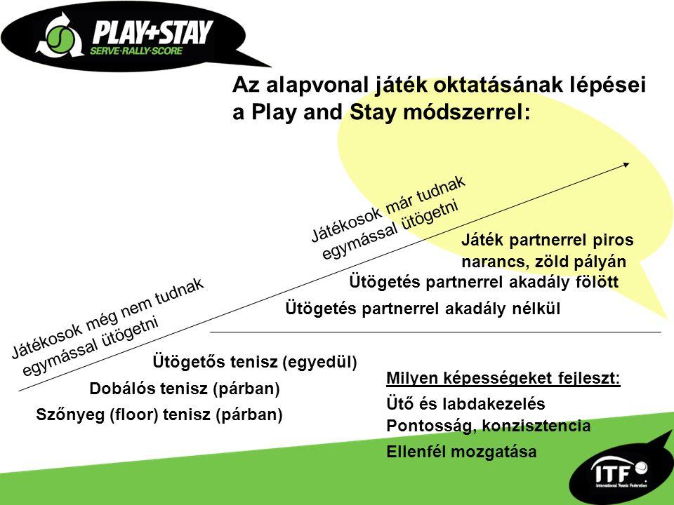 Az alapvonal játék oktatásának lépései a Play and Stay módszerrel: Ütő és labdakezelés Milyen képességeket fejleszt: Pontosság, konzisztencia Ellenfél mozgatása Szőnyeg (floor) tenisz (párban) Dobálós tenisz (párban) Ütögetős tenisz (egyedül) Ütögetés partnerrel akadály nélkül Ütögetés partnerrel akadály fölött Játék partnerrel piros narancs, zöld pályán Játékosok még nem tudnak egymással ütögetni Játékosok már tudnak egymással ütögetni