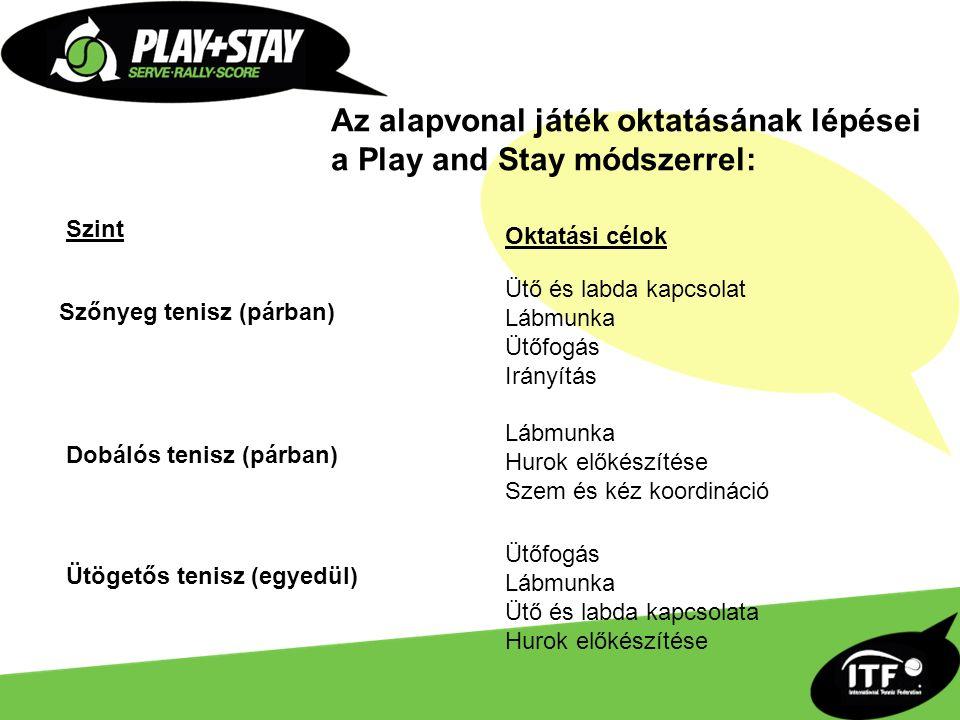 Az alapvonal játék oktatásának lépései a Play and Stay módszerrel: Szőnyeg tenisz (párban) Szint Oktatási célok Ütő és labda kapcsolat Lábmunka Ütőfogás Irányítás Dobálós tenisz (párban) Lábmunka Hurok előkészítése Szem és kéz koordináció Ütögetős tenisz (egyedül) Ütőfogás Lábmunka Ütő és labda kapcsolata Hurok előkészítése