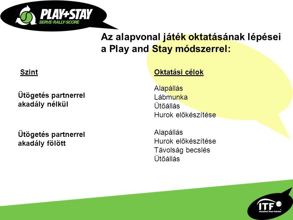 Az alapvonal játék oktatásának lépései a Play and Stay módszerrel: Ütögetés partnerrel akadály nélkül SzintOktatási célok Alapállás Lábmunka Ütőállás Hurok előkészítése Alapállás Hurok előkészítése Távolság becslés Ütőállás Ütögetés partnerrel akadály fölött