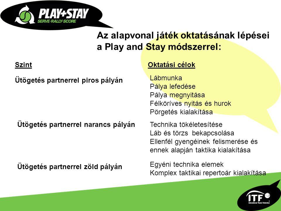Az alapvonal játék oktatásának lépései a Play and Stay módszerrel: SzintOktatási célok Ütögetés partnerrel piros pályán Lábmunka Pálya lefedése Pálya megnyitása Félköríves nyitás és hurok Pörgetés kialakítása Ütögetés partnerrel narancs pályánTechnika tökéletesítése Láb és törzs bekapcsolása Ellenfél gyengéinek felismerése és ennek alapján taktika kialakítása Ütögetés partnerrel zöld pályán Egyéni technika elemek Komplex taktikai repertoár kialakítása