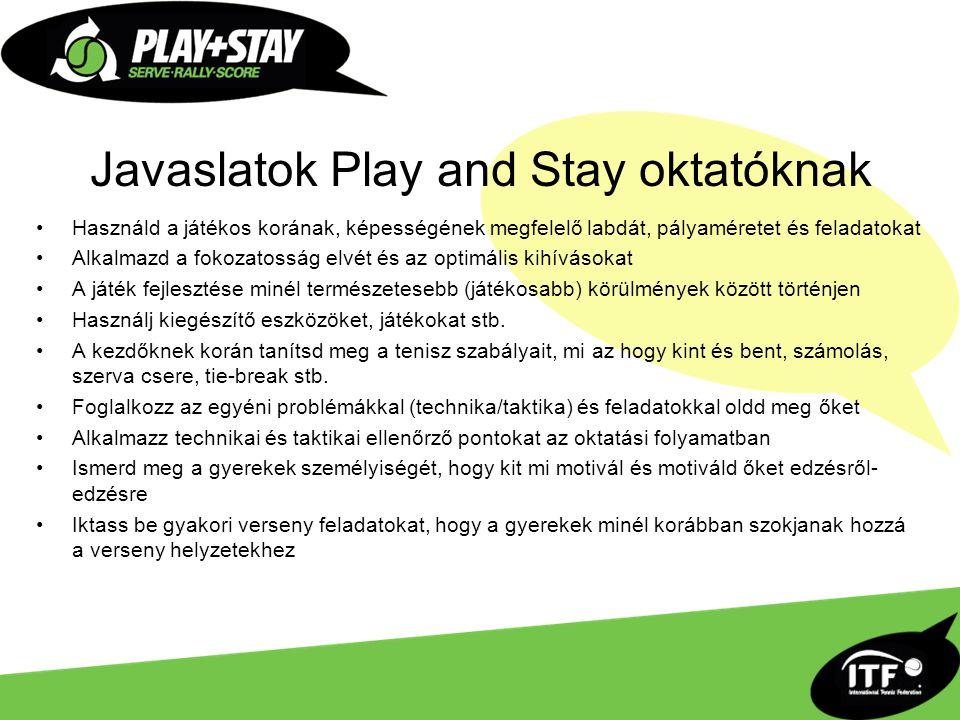 Javaslatok Play and Stay oktatóknak Használd a játékos korának, képességének megfelelő labdát, pályaméretet és feladatokat Alkalmazd a fokozatosság elvét és az optimális kihívásokat A játék fejlesztése minél természetesebb (játékosabb) körülmények között történjen Használj kiegészítő eszközöket, játékokat stb.