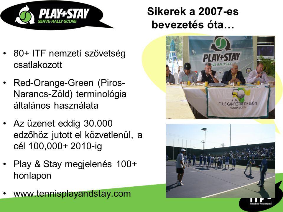 Sikerek a 2007-es bevezetés óta… 80+ ITF nemzeti szövetség csatlakozott Red-Orange-Green (Piros- Narancs-Zöld) terminológia általános használata Az üzenet eddig 30.000 edzőhöz jutott el közvetlenül, a cél 100,000+ 2010-ig Play & Stay megjelenés 100+ honlapon www.tennisplayandstay.com