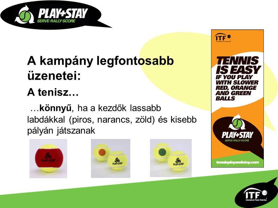 A kampány legfontosabb üzenetei: A tenisz… …könnyű, ha a kezdők lassabb labdákkal (piros, narancs, zöld) és kisebb pályán játszanak