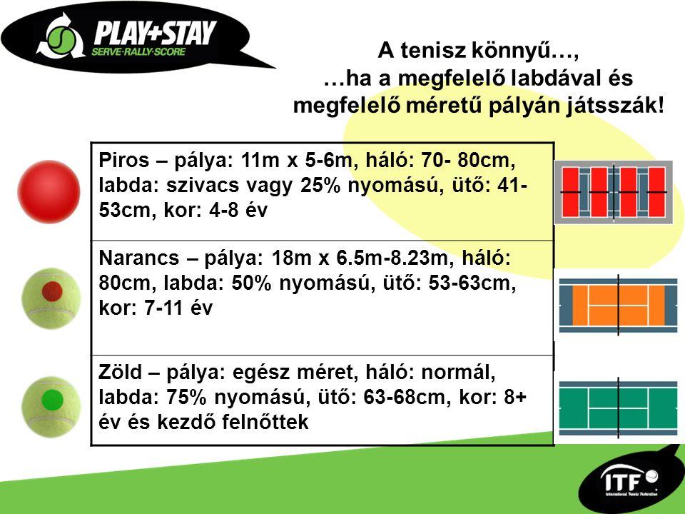 A tenisz könnyű…, …ha a megfelelő labdával és megfelelő méretű pályán játsszák.