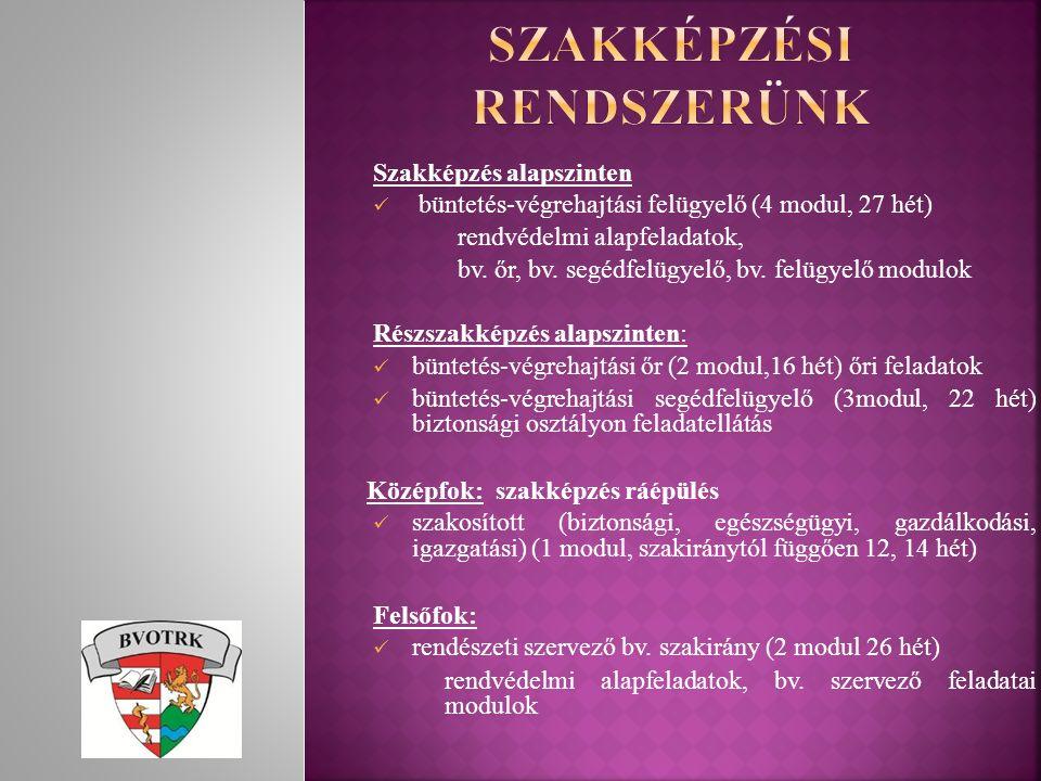 Szakképzés alapszinten büntetés-végrehajtási felügyelő (4 modul, 27 hét) rendvédelmi alapfeladatok, bv.