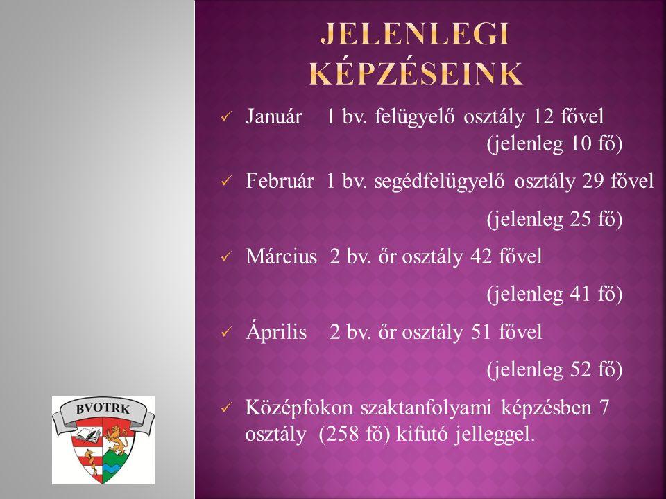 Január 1 bv. felügyelő osztály 12 fővel (jelenleg 10 fő) Február 1 bv.