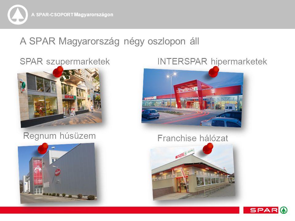 A SPAR Magyarország négy oszlopon áll SPAR szupermarketekINTERSPAR hipermarketek Regnum húsüzem Franchise hálózat A SPAR-CSOPORT Magyarországon