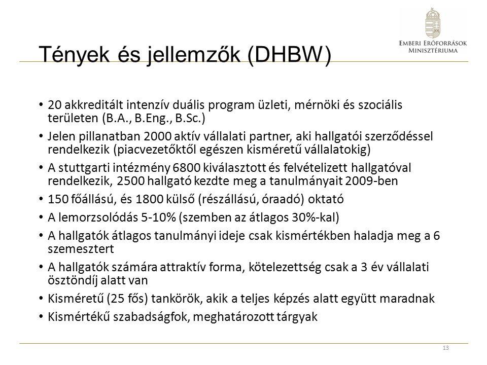Tények és jellemzők (DHBW) 20 akkreditált intenzív duális program üzleti, mérnöki és szociális területen (B.A., B.Eng., B.Sc.) Jelen pillanatban 2000 aktív vállalati partner, aki hallgatói szerződéssel rendelkezik (piacvezetőktől egészen kisméretű vállalatokig) A stuttgarti intézmény 6800 kiválasztott és felvételizett hallgatóval rendelkezik, 2500 hallgató kezdte meg a tanulmányait 2009-ben 150 főállású, és 1800 külső (részállású, óraadó) oktató A lemorzsolódás 5-10% (szemben az átlagos 30%-kal) A hallgatók átlagos tanulmányi ideje csak kismértékben haladja meg a 6 szemesztert A hallgatók számára attraktív forma, kötelezettség csak a 3 év vállalati ösztöndíj alatt van Kisméretű (25 fős) tankörök, akik a teljes képzés alatt együtt maradnak Kismértékű szabadságfok, meghatározott tárgyak 13