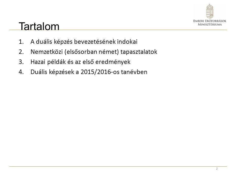 Tartalom 1.A duális képzés bevezetésének indokai 2.Nemzetközi (elsősorban német) tapasztalatok 3.Hazai példák és az első eredmények 4.Duális képzések a 2015/2016-os tanévben 2